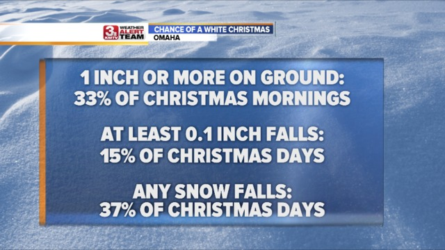 december 2017 has been mild and dry leading up to christmas weve only measured 01 inches of frozen precipitation the entire month as of december 19th - What Is A White Christmas
