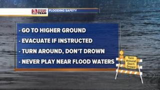 Douglas, Sarpy Counties in flood warning