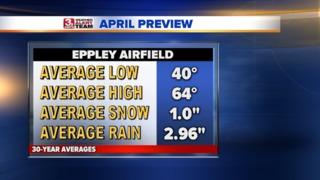 April Preview