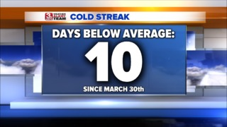 After Extended Cold, Warm Weather Arrives