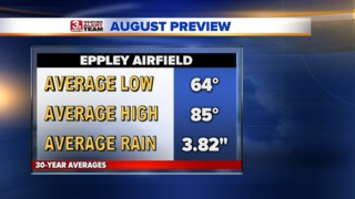 August Weather Preview