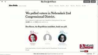 Polls show close local congressional races