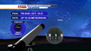 Tips on How to Watch the Orionid Meteor Shower